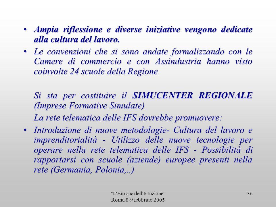 L Europa dell Istuzione Roma 8-9 febbraio 2005 35 IL MONDO PRODUTTIVO ALTERNANZA SCUOLA LAVORO Nellottica della condivisione e con lintento di creare un sistema a livello regionale è stato istituito un gruppo di lavoro in cui sono presenti: USR, Regione Marche, Confindustria regionale, Unioncamere e CC.II.AA.