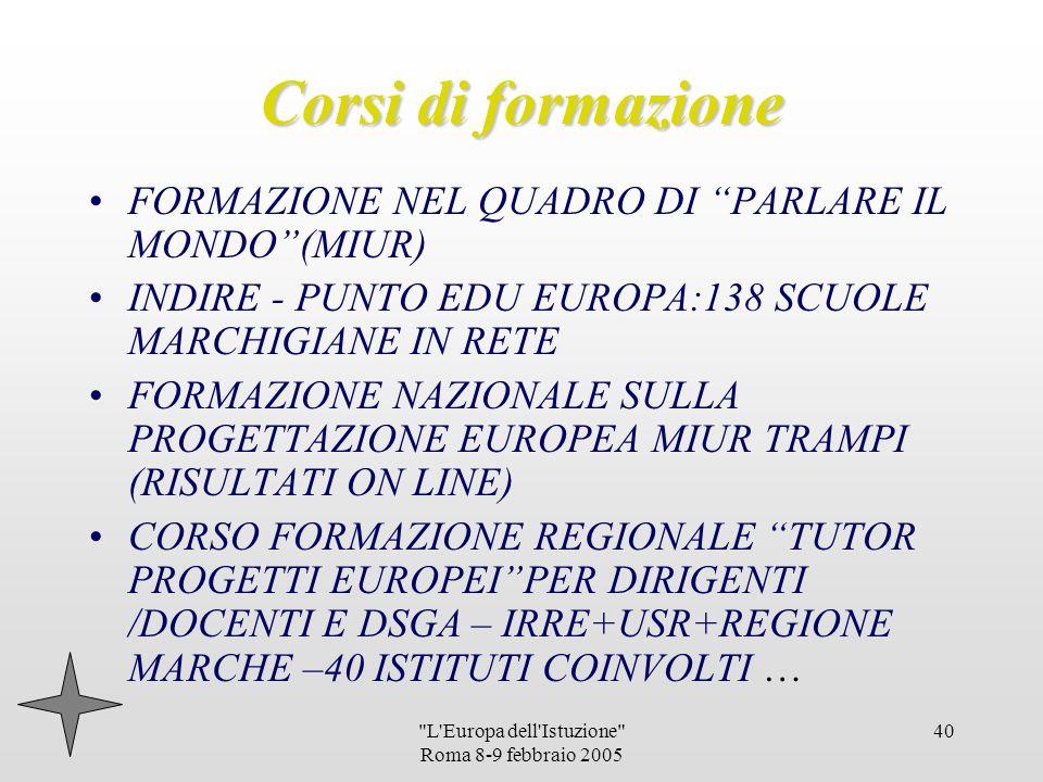 L Europa dell Istuzione Roma 8-9 febbraio 2005 39 Convenzioni, intese, protocolli, accordi di programma… www.marche.istruzione.it ACCORDO PROGRAMMA FORUM DELLE CITTA DELLADRIATICO E DELLO JONIO (51 MUNICIPALITA) CRT IN RETE REGIONALE:Accordo di rete tra CRT per parlare il mondo