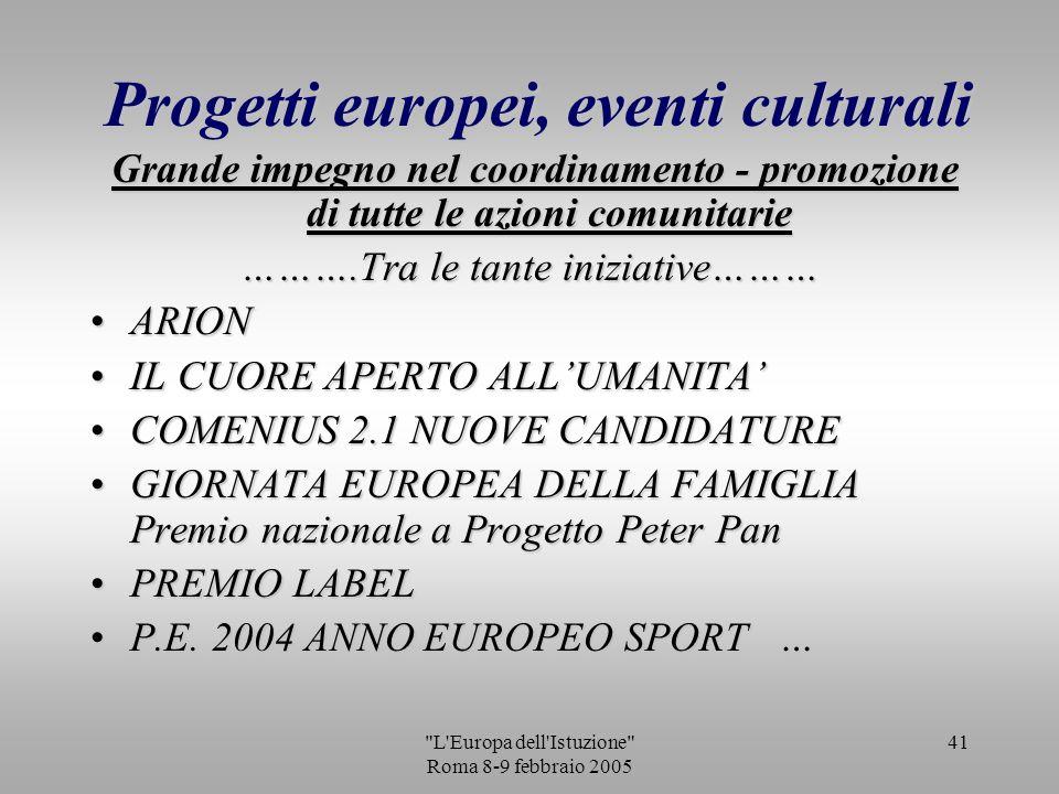 L Europa dell Istuzione Roma 8-9 febbraio 2005 40 Corsi di formazione FORMAZIONE NEL QUADRO DI PARLARE IL MONDO(MIUR) INDIRE - PUNTO EDU EUROPA:138 SCUOLE MARCHIGIANE IN RETE FORMAZIONE NAZIONALE SULLA PROGETTAZIONE EUROPEA MIUR TRAMPI (RISULTATI ON LINE) CORSO FORMAZIONE REGIONALE TUTOR PROGETTI EUROPEIPER DIRIGENTI /DOCENTI E DSGA – IRRE+USR+REGIONE MARCHE –40 ISTITUTI COINVOLTI …