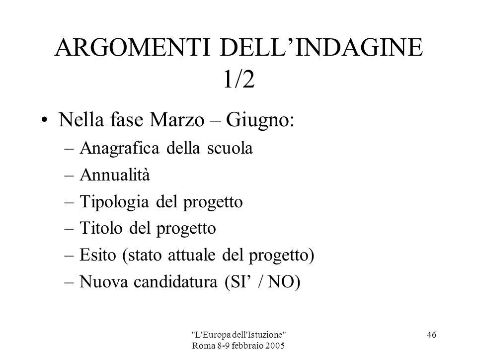 L Europa dell Istuzione Roma 8-9 febbraio 2005 45 TEMPI E CAMPIONE Lindagine si è svolta in due fasi: –Marzo – Giugno 2004 –Settembre – Dicembre 2004 Ha risposto circa l88% delle Scuole delle Marche Il campione viene considerato significativo