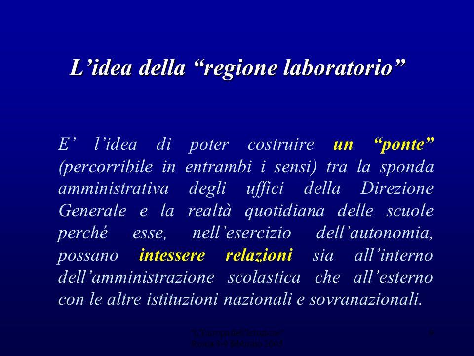 L Europa dell Istuzione Roma 8-9 febbraio 2005 8 Il cammino di unidea… Lidea di laboratorio nasce dalla volontà di voler valorizzare la cultura delle persone che lavorano nella scuola.