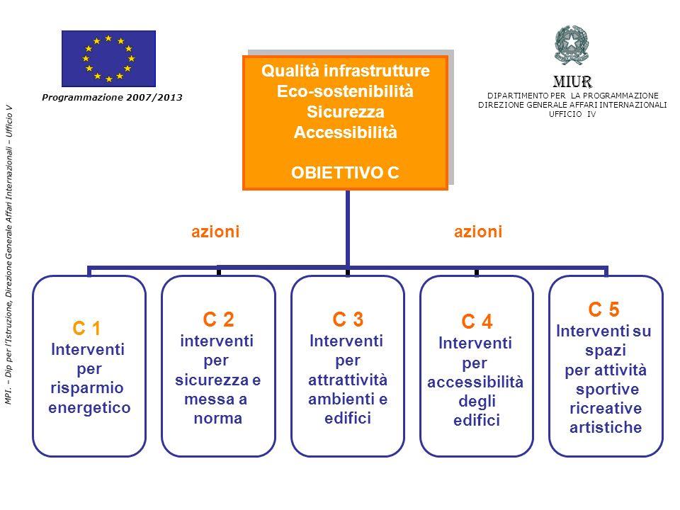 Qualità degli Ambienti scolastici Realizzazione Gruppo Tecnico di Lavoro nominato con D.D.