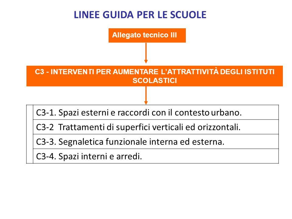 LINEE GUIDA PER LE SCUOLE Allegato tecnico III C3 - INTERVENTI PER AUMENTARE LATTRATTIVITÀ DEGLI ISTITUTI SCOLASTICI C3-1.