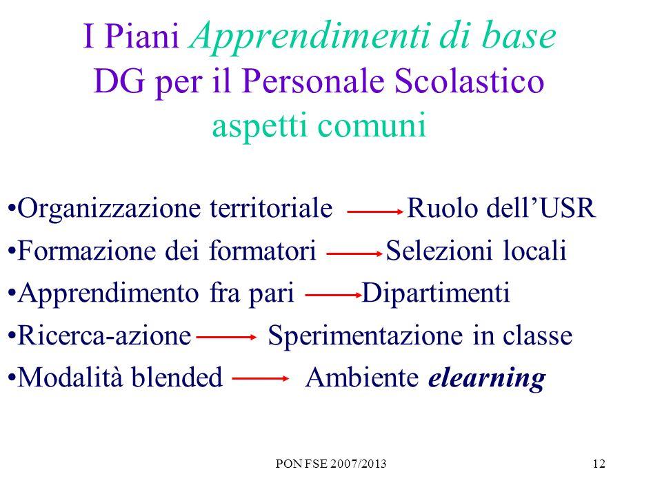 PON FSE 2007/201312 I Piani Apprendimenti di base DG per il Personale Scolastico aspetti comuni Organizzazione territoriale Ruolo dellUSR Formazione d