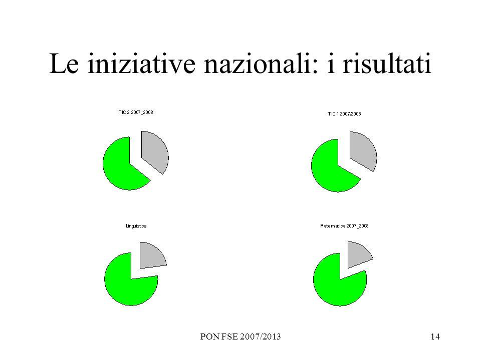 PON FSE 2007/201314 Le iniziative nazionali: i risultati