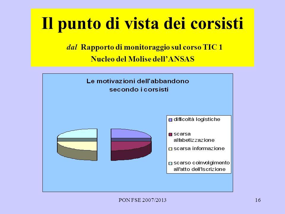 PON FSE 2007/201316 Il punto di vista dei corsisti dal Rapporto di monitoraggio sul corso TIC 1 Nucleo del Molise dellANSAS