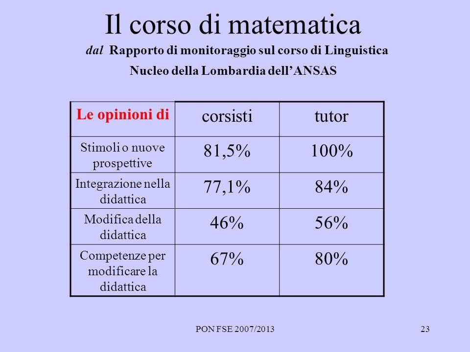 PON FSE 2007/201323 Il corso di matematica dal Rapporto di monitoraggio sul corso di Linguistica Nucleo della Lombardia dellANSAS Le opinioni di corsi
