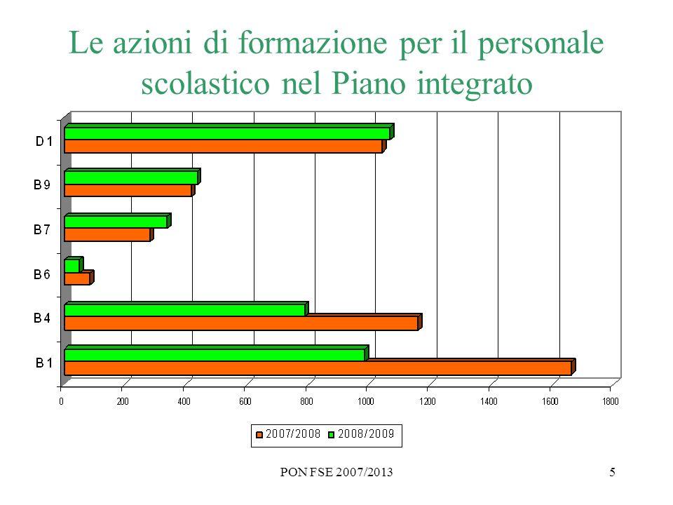 PON FSE 2007/20136 Richieste di formazione per i docenti e per gli allievi confronto 2007/2008 e 2008/2009