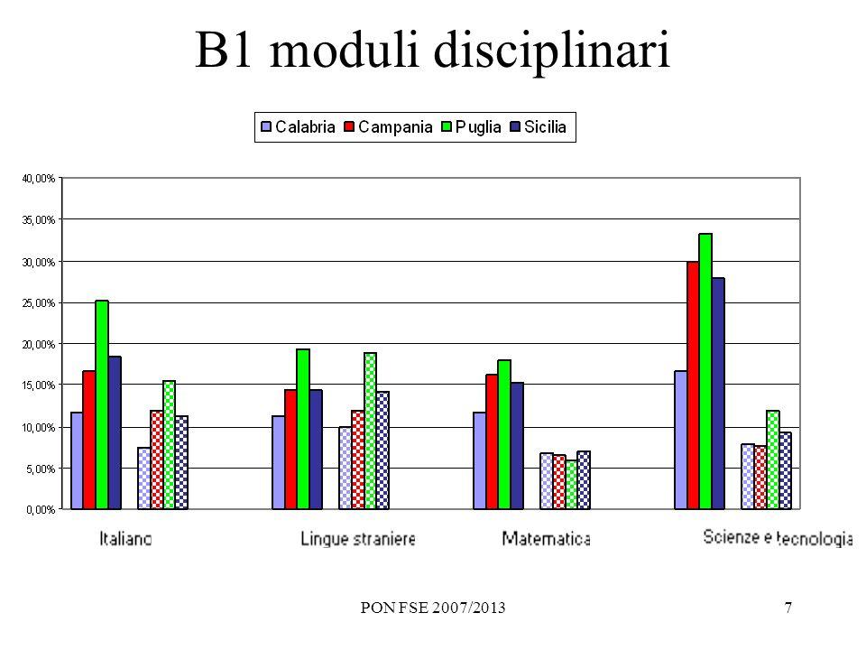 PON FSE 2007/20137 B1 moduli disciplinari