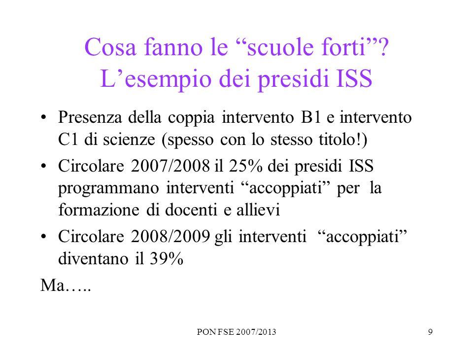 PON FSE 2007/20139 Cosa fanno le scuole forti? Lesempio dei presidi ISS Presenza della coppia intervento B1 e intervento C1 di scienze (spesso con lo