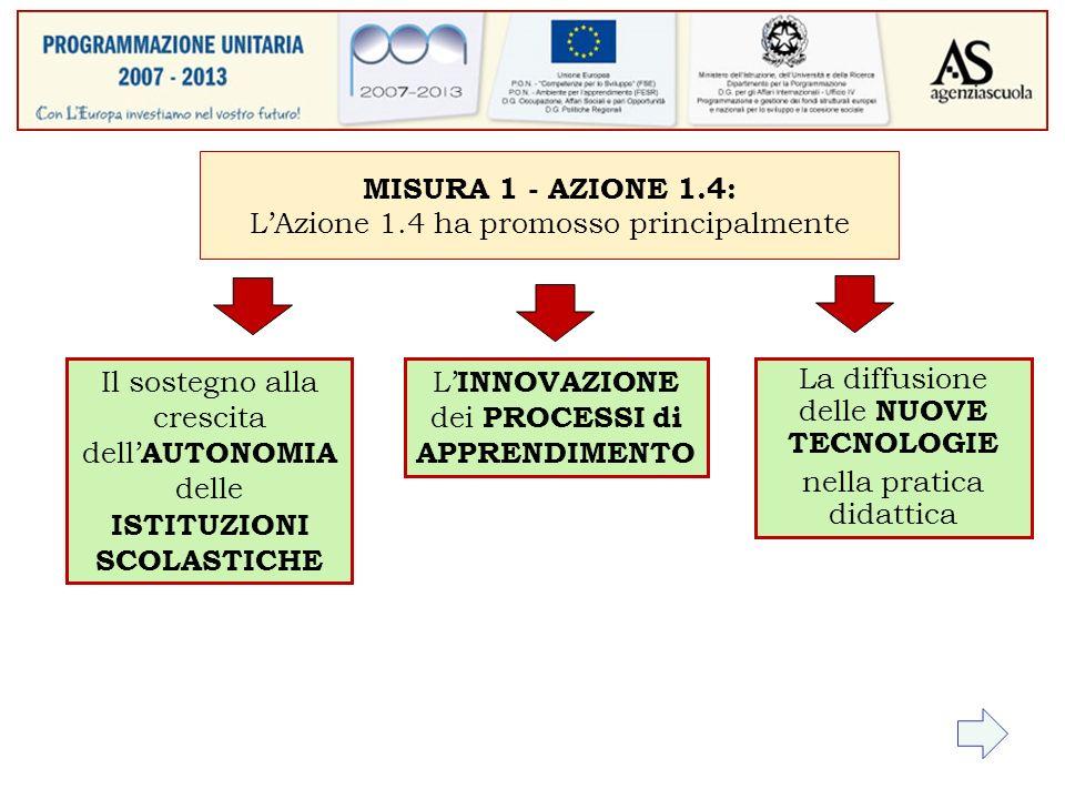 MISURA 1 - AZIONE 1.4: LAzione 1.4 ha promosso principalmente Il sostegno alla crescita dell AUTONOMIA delle ISTITUZIONI SCOLASTICHE L INNOVAZIONE dei PROCESSI di APPRENDIMENTO La diffusione delle NUOVE TECNOLOGIE nella pratica didattica