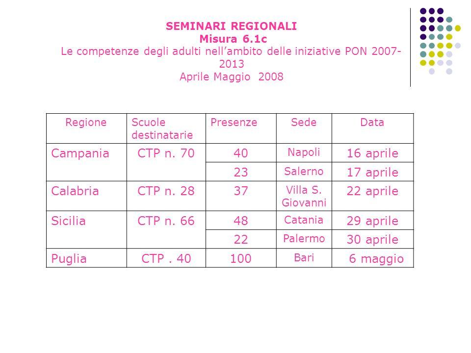 SEMINARI REGIONALI Misura 6.1c Le competenze degli adulti nellambito delle iniziative PON 2007- 2013 Aprile Maggio 2008 RegioneScuole destinatarie Pre