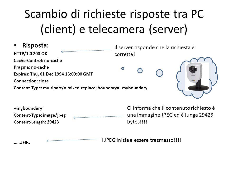 Scambio di richieste risposte tra PC (client) e telecamera (server) Risposta: HTTP/1.0 200 OK Cache-Control: no-cache Pragma: no-cache Expires: Thu, 0
