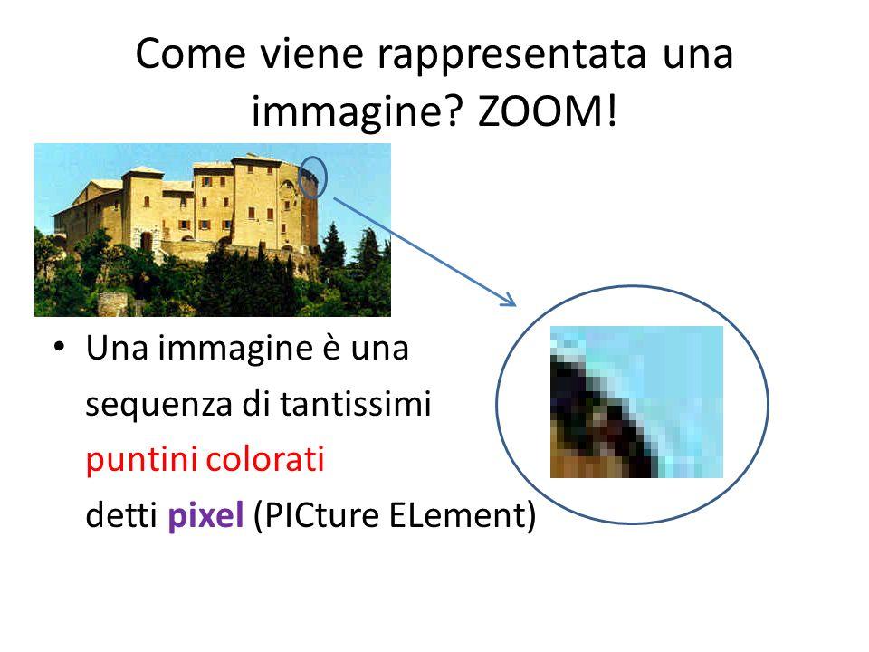 Come viene rappresentata una immagine? ZOOM! Una immagine è una sequenza di tantissimi puntini colorati detti pixel (PICture ELement)