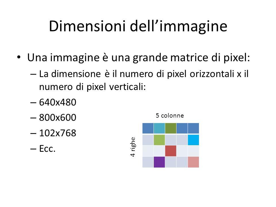 Dimensioni dellimmagine Una immagine è una grande matrice di pixel: – La dimensione è il numero di pixel orizzontali x il numero di pixel verticali: –