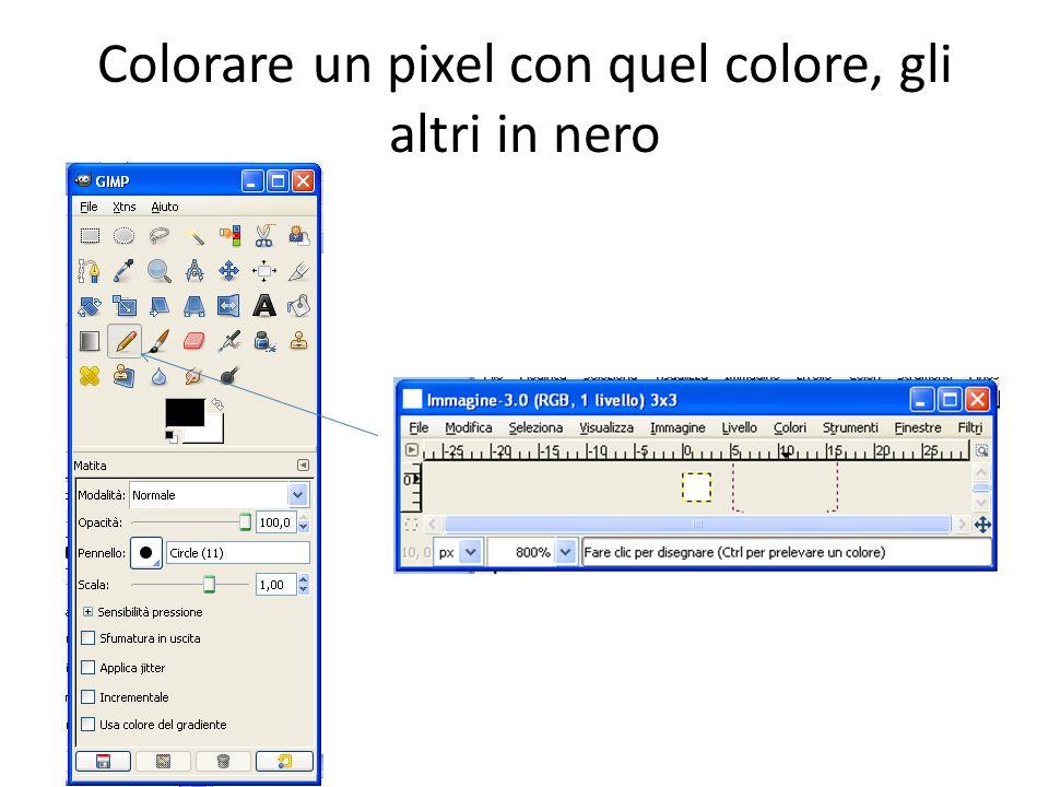 Colorare un pixel con quel colore, gli altri in nero
