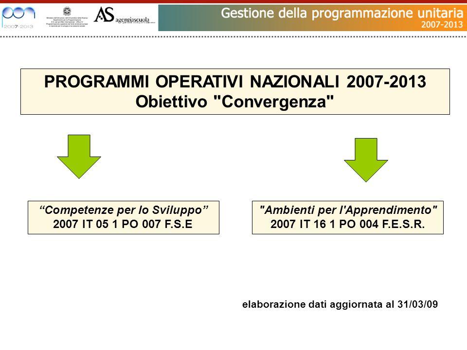 PROGRAMMI OPERATIVI NAZIONALI 2007-2013 Obiettivo Convergenza elaborazione dati aggiornata al 31/03/09 Competenze per lo Sviluppo 2007 IT 05 1 PO 007 F.S.E Ambienti per l Apprendimento 2007 IT 16 1 PO 004 F.E.S.R.