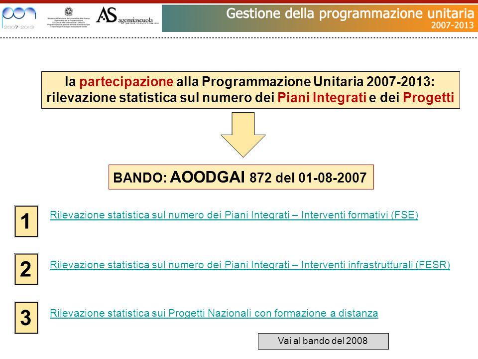 BANDO: AOODGAI 872 del 01-08-2007 Rilevazione statistica sul numero dei Piani Integrati – Interventi formativi (FSE) Rilevazione statistica sui Progetti Nazionali con formazione a distanza Rilevazione statistica sul numero dei Piani Integrati – Interventi infrastrutturali (FESR) 1 2 3 la partecipazione alla Programmazione Unitaria 2007-2013: rilevazione statistica sul numero dei Piani Integrati e dei Progetti Vai al bando del 2008
