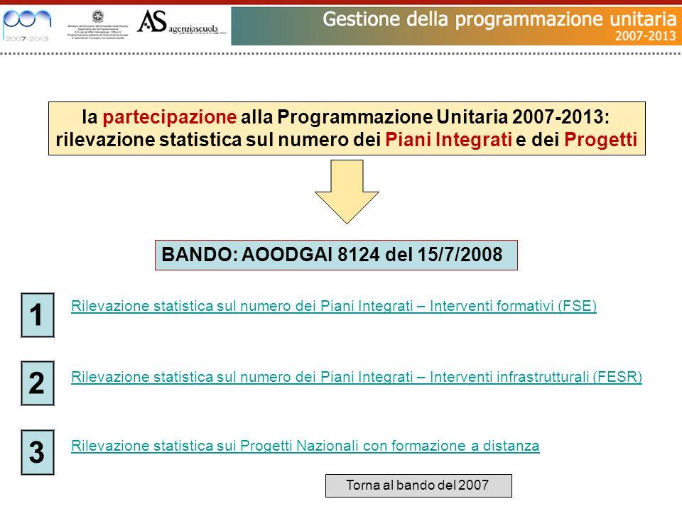 Rilevazione statistica sul numero dei Piani Integrati – Interventi formativi (FSE) Rilevazione statistica sui Progetti Nazionali con formazione a dist