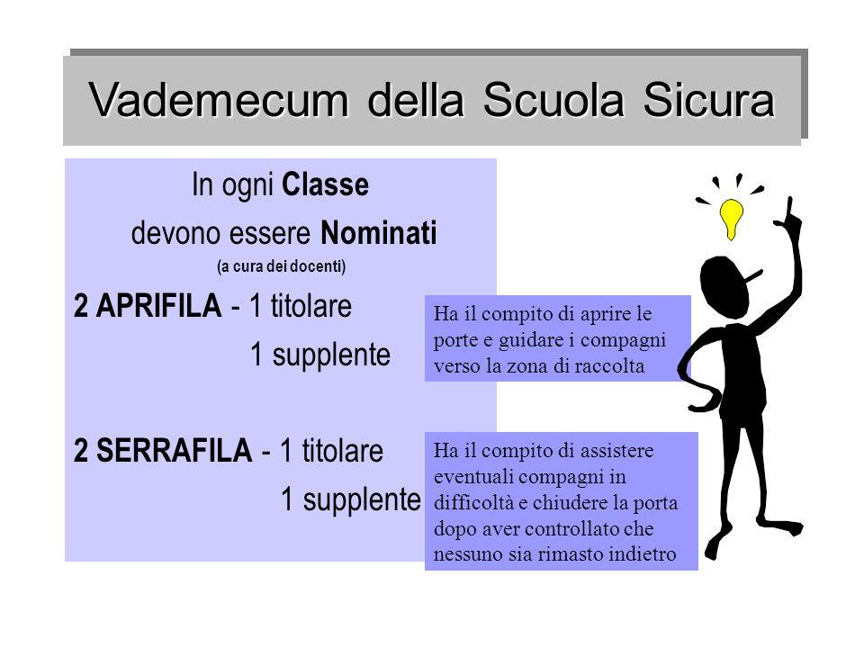 In ogni Classe devono essere Nominati (a cura dei docenti) 2 APRIFILA - 1 titolare 1 supplente 2 SERRAFILA - 1 titolare 1 supplente Vademecum della Sc