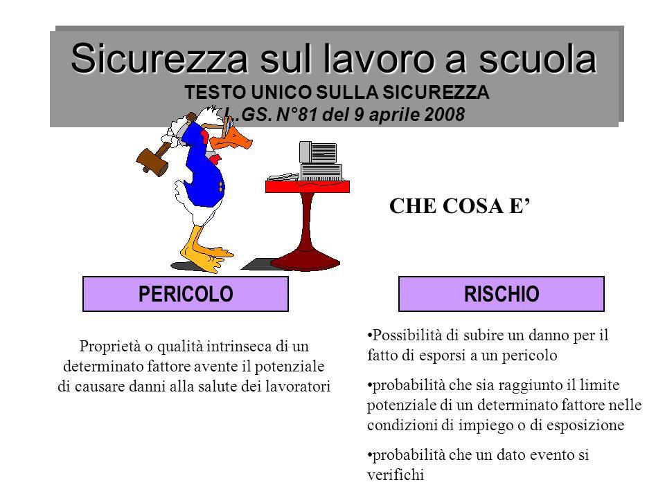 Sicurezza sul lavoro a scuola Sicurezza sul lavoro a scuola TESTO UNICO SULLA SICUREZZA D.L.GS. N°81 del 9 aprile 2008 PERICOLORISCHIO CHE COSA E Prop