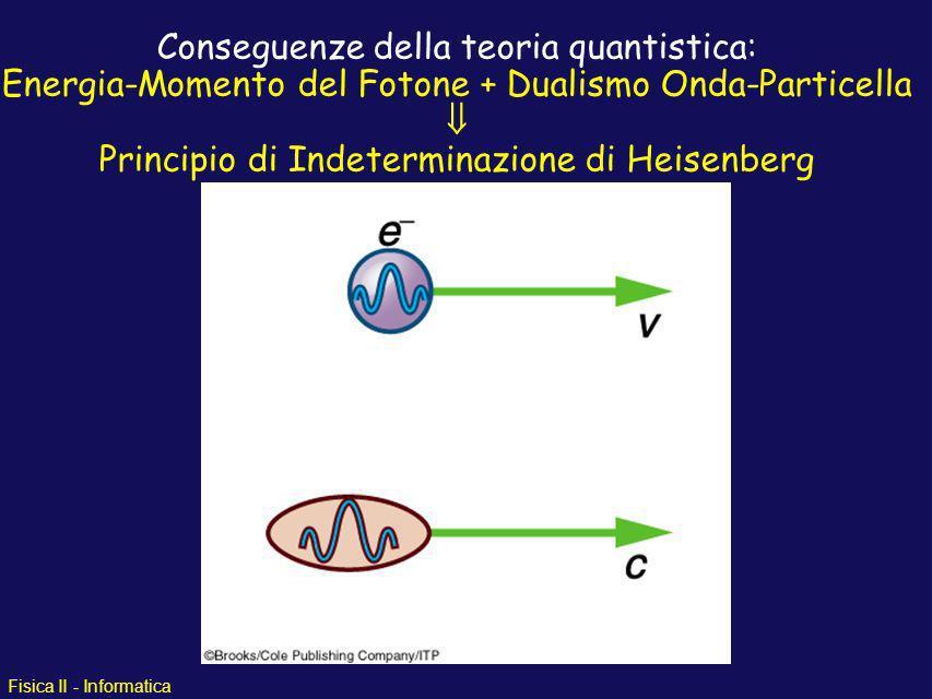 Fisica II - Informatica Natura Ondulatoria della Materia Anche se passa un solo elettrone alla volta si osservarà una figura di diffrazione Se osservi