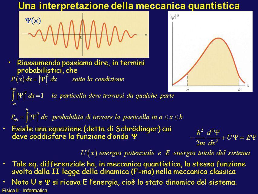 Fisica II - Informatica Una interpretazione della meccanica quantistica Consideriamo le onde elettromagnetiche come particelle (fotoni): La probabilit