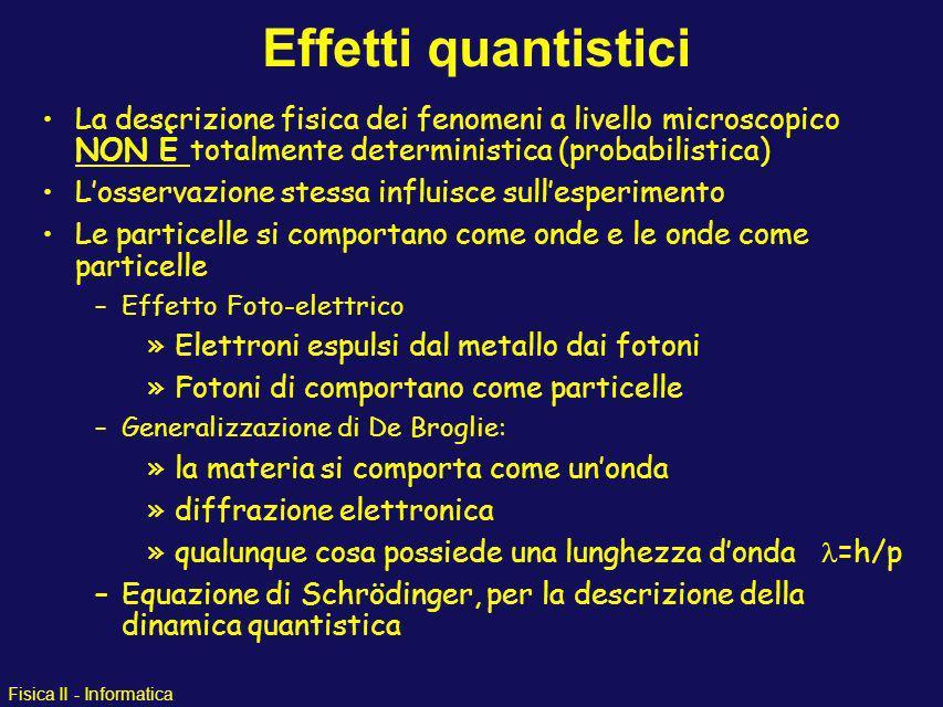 Fisica II - Informatica Visualizzazione di effetti quantistici
