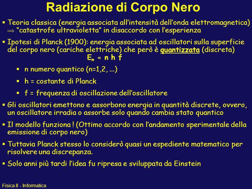 Fisica II - Informatica Radiazione di Corpo Nero La potenza totale di radiazione emessa aumenta con la temperatura Il picco della distribuzione delle