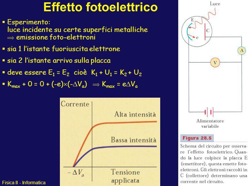 Fisica II - Informatica Radiazione di Corpo Nero Teoria classica (energia associata allintensità dellonda elettromagnetica) catastrofe ultravioletta i