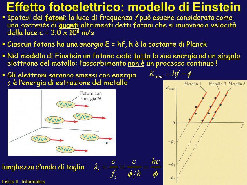 Fisica II - Informatica Effetto fotoelettrico Dipendenza dellenergia cinetica dei fotoelettroni dallintensità di luce Prev. Classica: Energia elettron