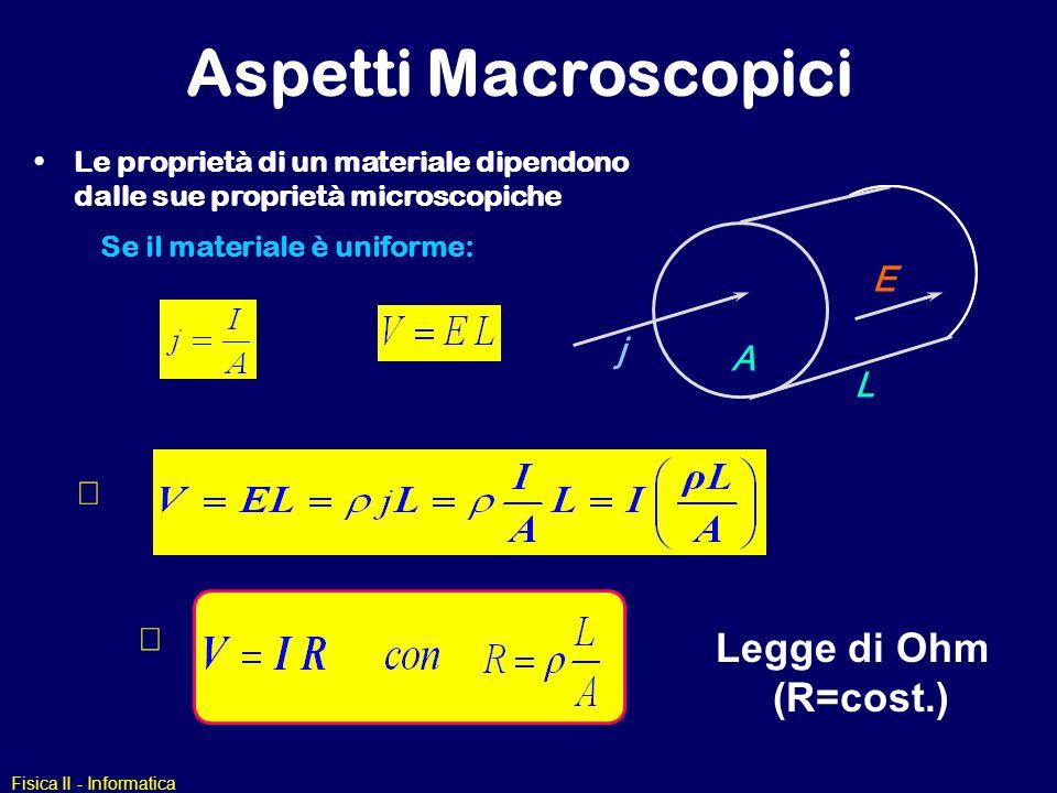 Fisica II - Informatica Aspetti Macroscopici L A E j Le proprietà di un materiale dipendono dalle sue proprietà microscopiche Se il materiale è unifor