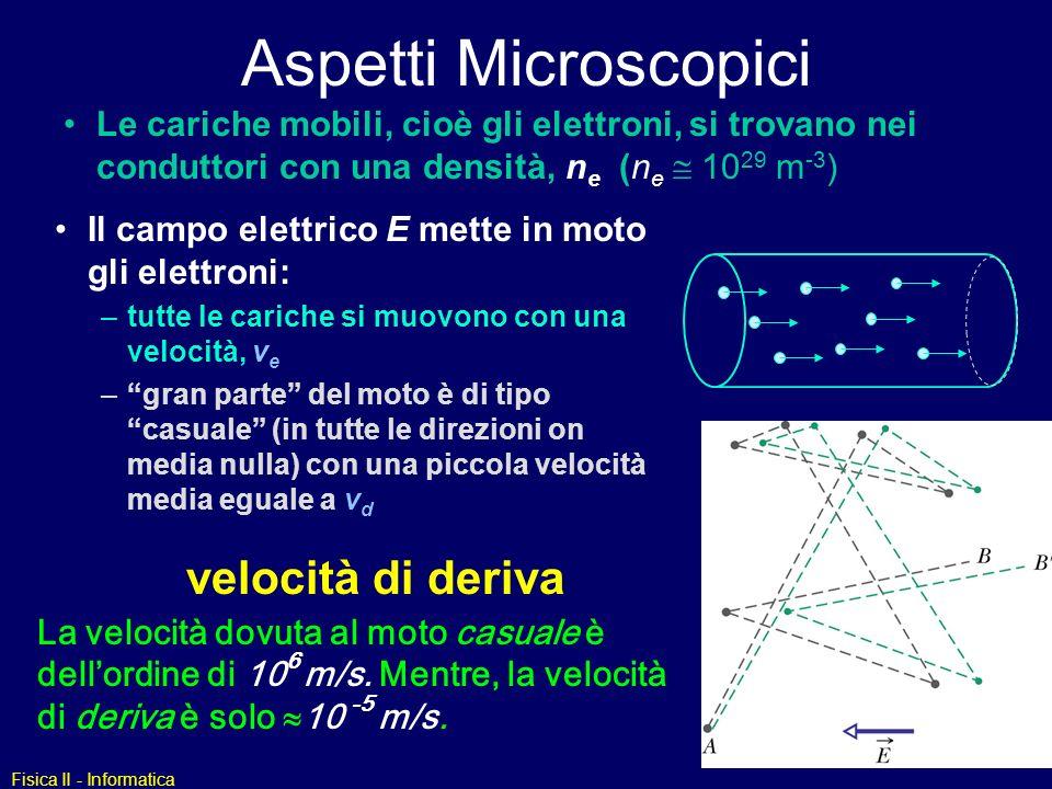 Fisica II - Informatica Aspetti Microscopici Le cariche mobili, cioè gli elettroni, si trovano nei conduttori con una densità, n e (n e 10 29 m -3 ) I