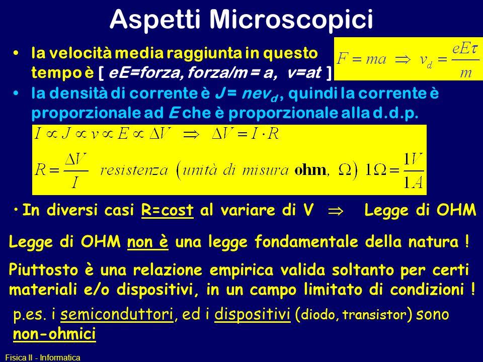 Fisica II - Informatica Aspetti Microscopici la velocità media raggiunta in questo tempo è [ eE=forza, forza/m = a, v=at ] In diversi casi R=cost al v