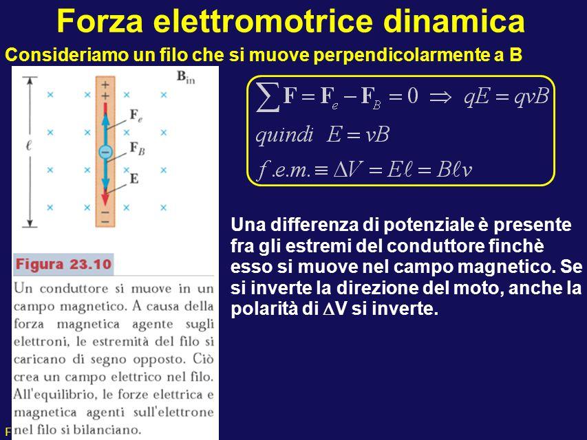 Fisica II - Informatica Forza elettromotrice dinamica Una differenza di potenziale è presente fra gli estremi del conduttore finchè esso si muove nel