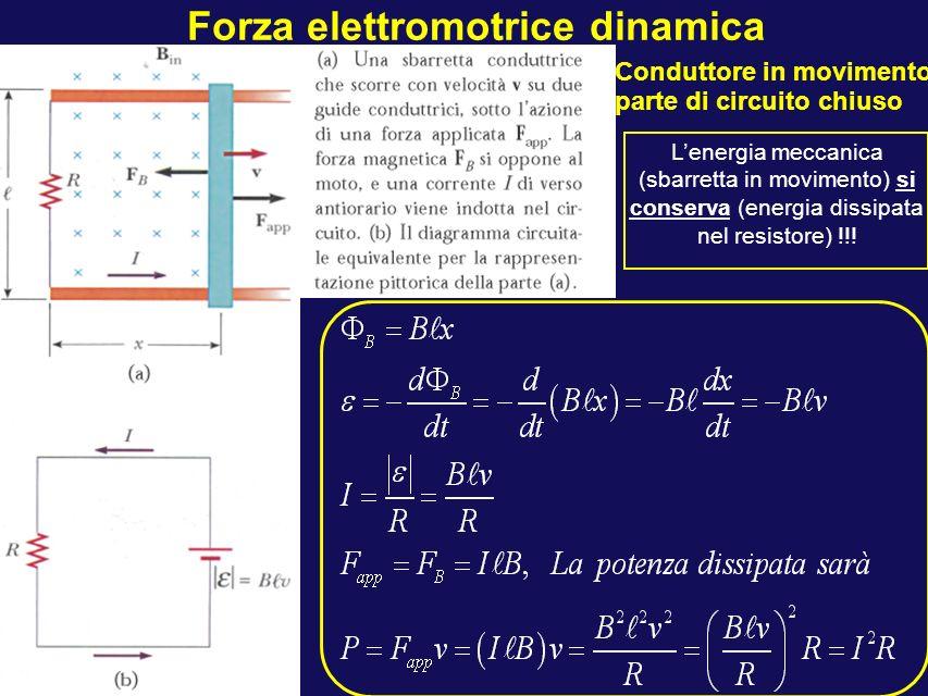 Fisica II - Informatica Forza elettromotrice dinamica Conduttore in movimento parte di circuito chiuso Lenergia meccanica (sbarretta in movimento) si