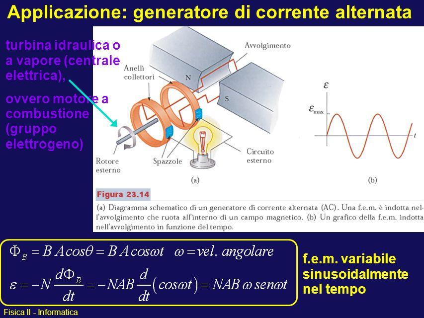 Fisica II - Informatica Applicazione: generatore di corrente alternata f.e.m. variabile sinusoidalmente nel tempo turbina idraulica o a vapore (centra