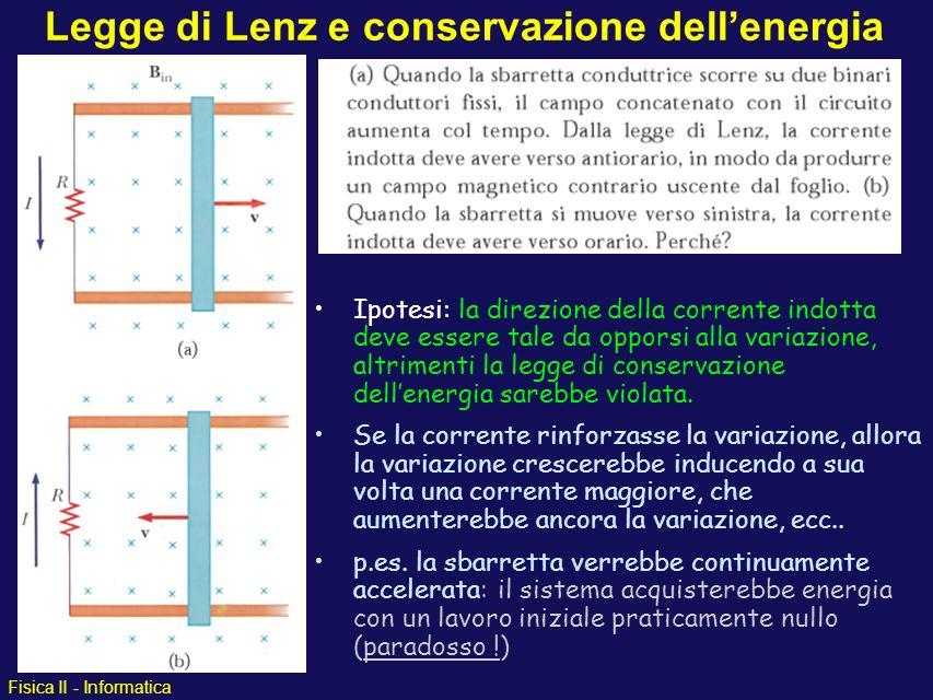Fisica II - Informatica Ipotesi: la direzione della corrente indotta deve essere tale da opporsi alla variazione, altrimenti la legge di conservazione