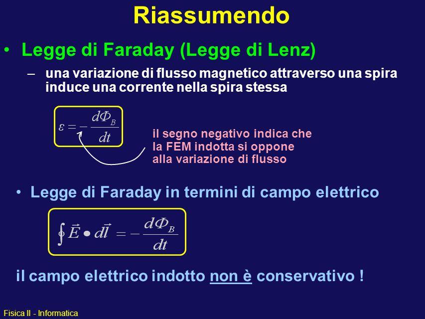 Fisica II - Informatica Riassumendo Legge di Faraday (Legge di Lenz) –una variazione di flusso magnetico attraverso una spira induce una corrente nell