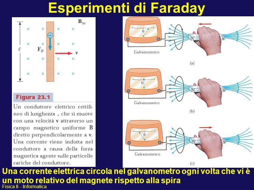 Fisica II - Informatica Esperimenti di Faraday Una corrente elettrica circola nel galvanometro ogni volta che vi è un moto relativo del magnete rispet