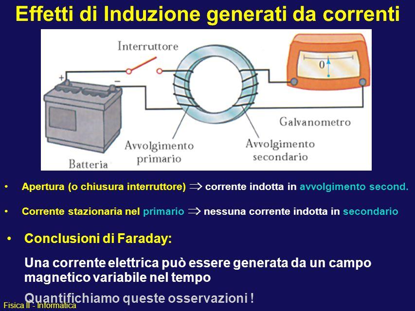 Fisica II - Informatica Effetti di Induzione generati da correnti Apertura (o chiusura interruttore) corrente indotta in avvolgimento second. Corrente