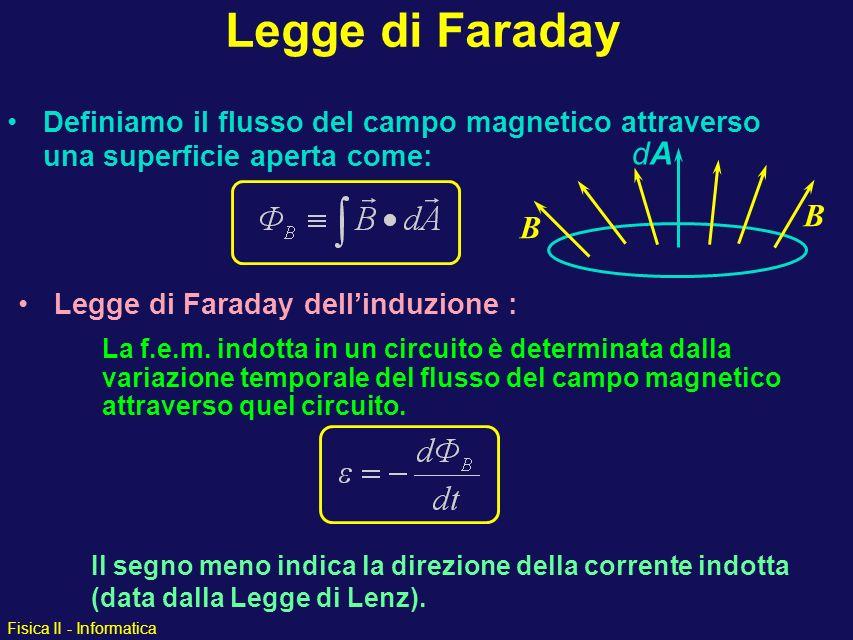 Fisica II - Informatica Legge di Faraday Definiamo il flusso del campo magnetico attraverso una superficie aperta come: Legge di Faraday dellinduzione