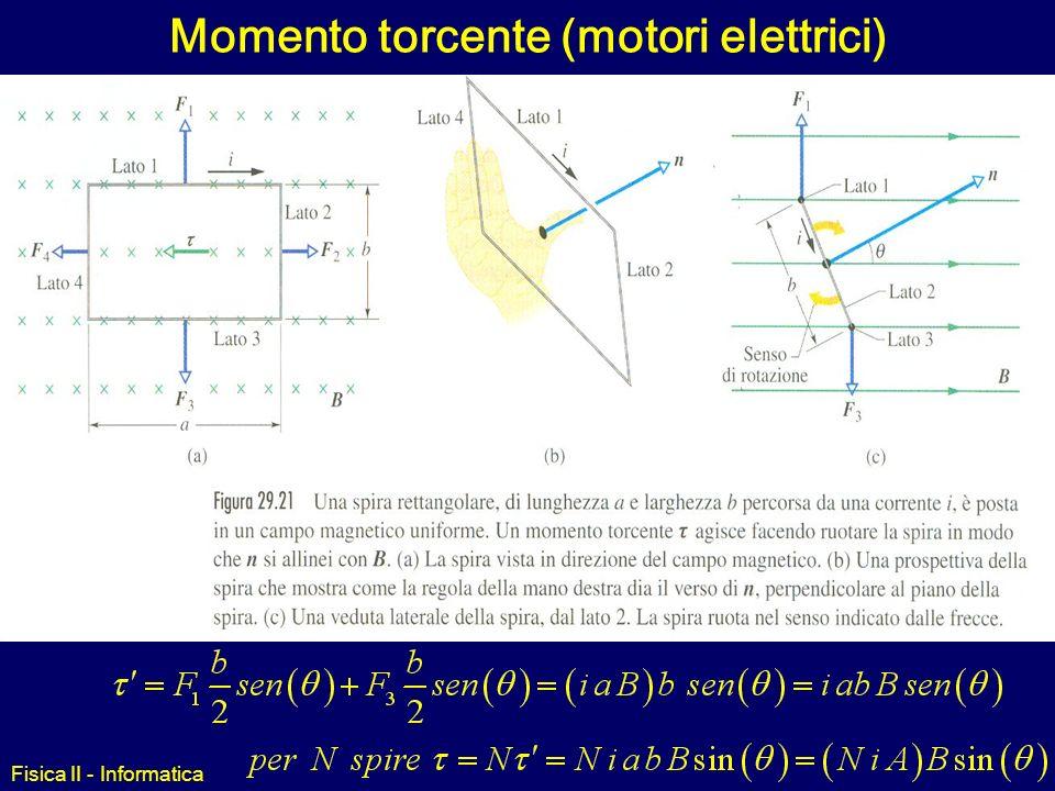 Fisica II - Informatica Forza magnetica su una spira percorsa da corrente Consideriamo una spira in un campo magnetico (vedi fig.): Se il campo è al p