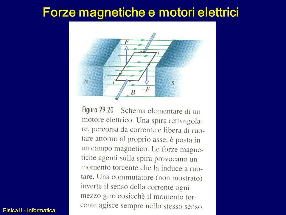 Fisica II - Informatica Momento torcente (motori elettrici)