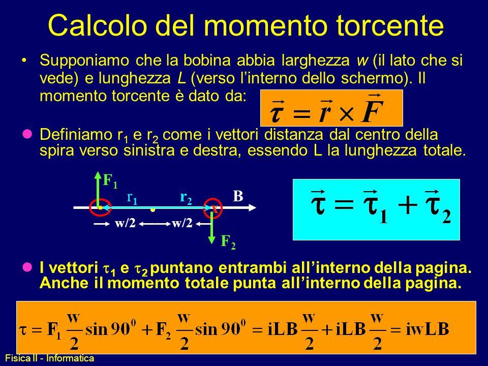 Fisica II - Informatica Forze magnetiche e motori elettrici