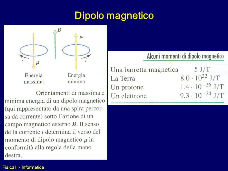 Fisica II - Informatica Analogia con il dipolo Elettrico (per avvolgimento) B x. E. +q -q