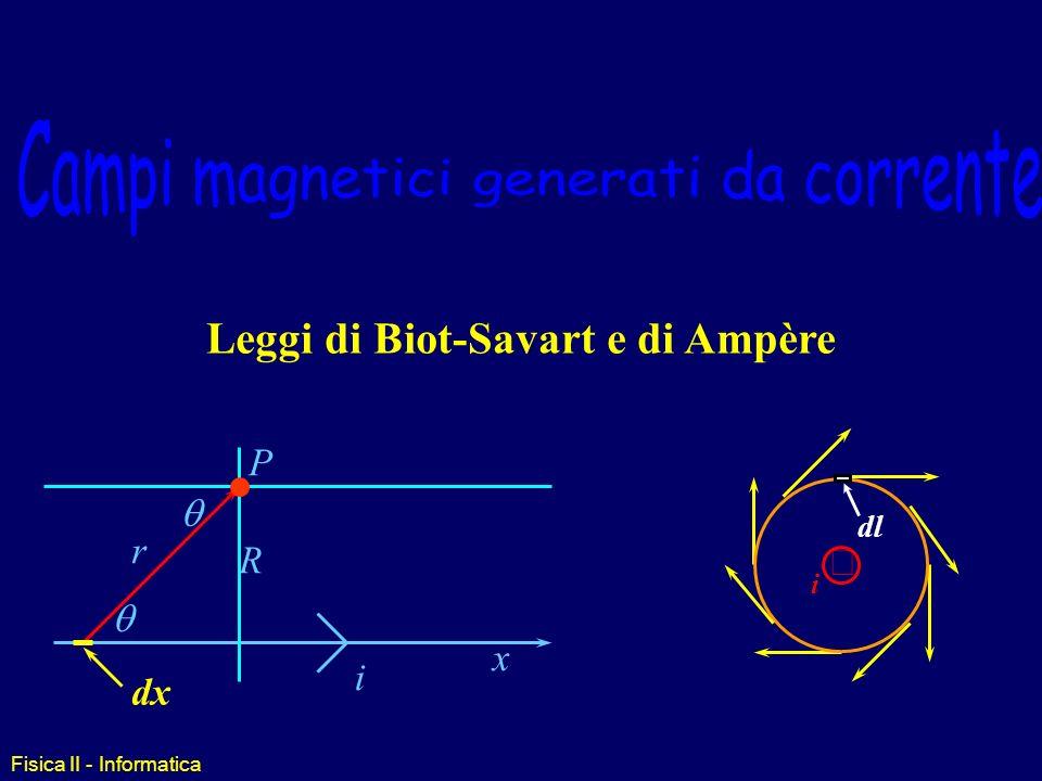 Fisica II - Informatica Dipolo magnetico