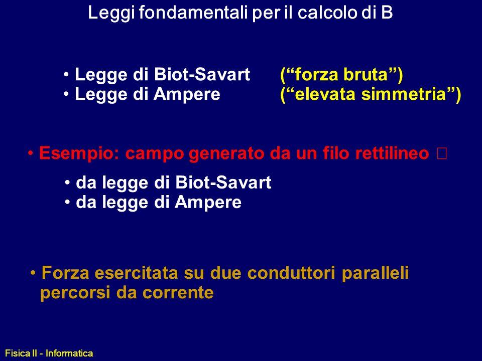 Fisica II - Informatica Leggi di Biot-Savart e di Ampère x R r P i dx dl i