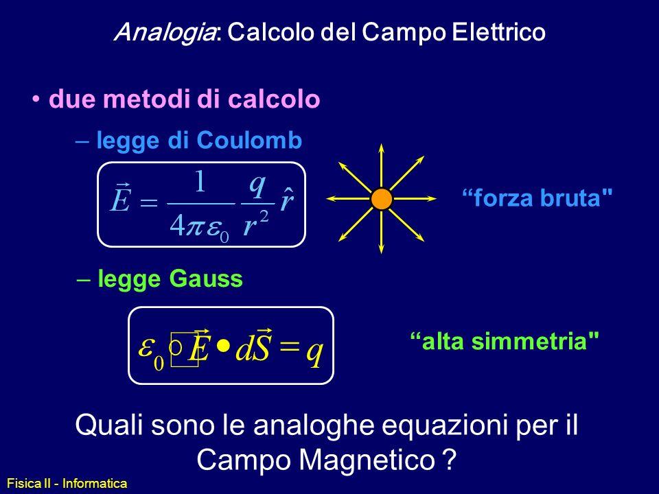 Fisica II - Informatica Leggi fondamentali per il calcolo di B Legge di Biot-Savart(forza bruta) Legge di Ampere(elevata simmetria) Esempio: campo gen