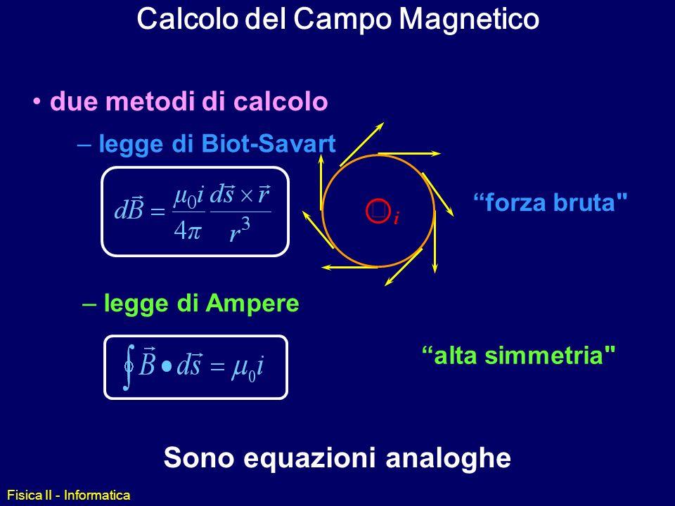 Fisica II - Informatica Analogia: Calcolo del Campo Elettrico Quali sono le analoghe equazioni per il Campo Magnetico ? due metodi di calcolo forza br